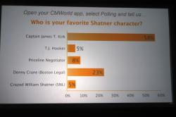 Attendees were polled as to what their favorite William Shatner role has been through the decades (pic by Brian Bull)