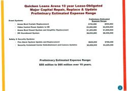 Part two of the Cavaliers' draft of proposed Quicken Loans Arena upgrades over the next 10 years.