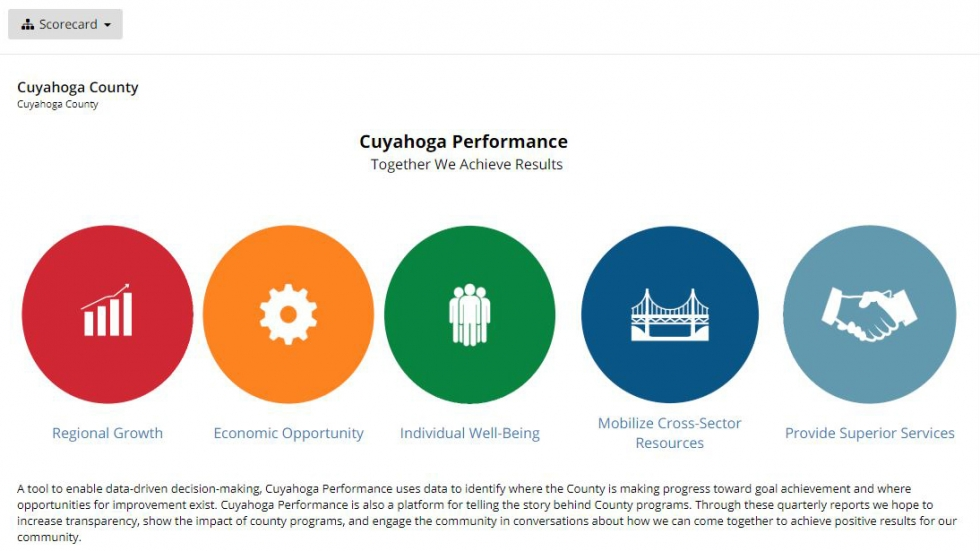 A screenshot of Cuyahoga Performance, a new tool that officials say will help county government operate in a more data-driven manner. [Cuyahoga County]