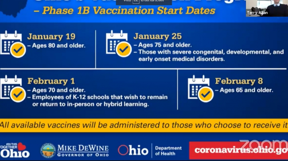 photo of vaccination schedule