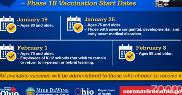 Ohio's next phase of vaccine distribution starts today, but supplies will not come close to meeting demand.