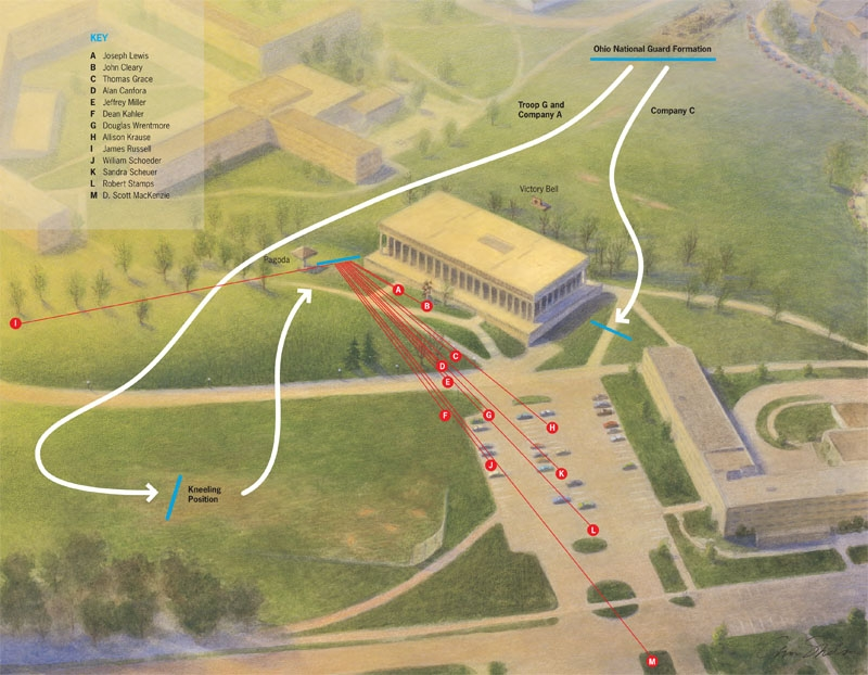 Map of the guards' movements and the sites where students were injured or killed.