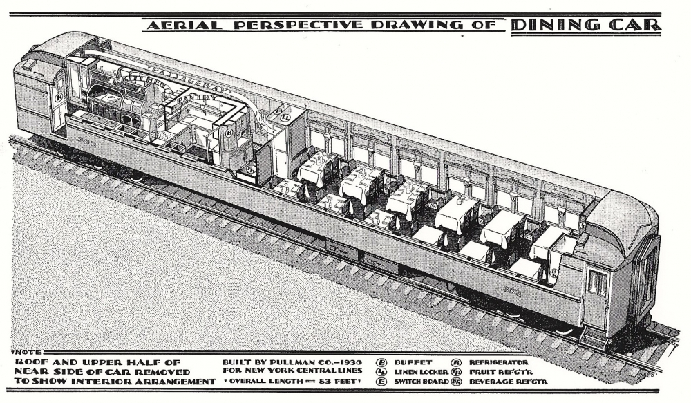 "picture of diagram of a dining car that seated as many as 36 passengers shows the layout typical between the 1870s and 1930s, when lightweight streamlined equipment replaced the ""heavyweight"" cars of old. [James Porterfield]"