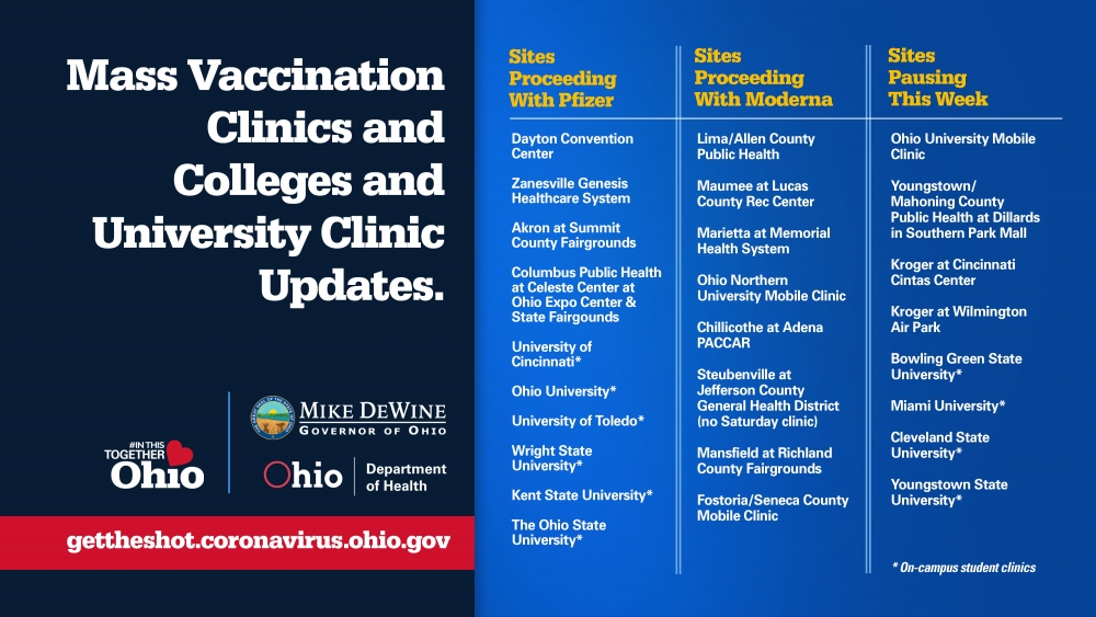 chart of changes to Ohio's mass vaccination clinics at colleges and universities in light of the pause in administering the Johnson & Johnson COVID-19 vaccine