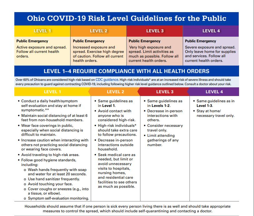Cuyahoga County S Covid Spread Is In The Red What Does That Mean Health Ideastream